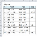 【Excel講座】「=」演算子の条件式で文字列を比較し結果を求める5つの手順
