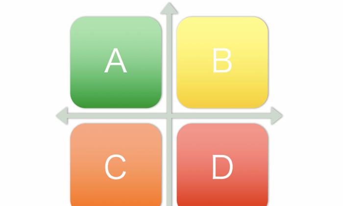 STPマーケティングを理解・活用する5つのポイント