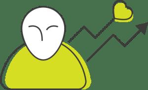 Customer motivation analysis