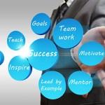 【書評】「リーダーになる」ウォレン・ベニス 「リーダー」とは自己実現のための1つの資質