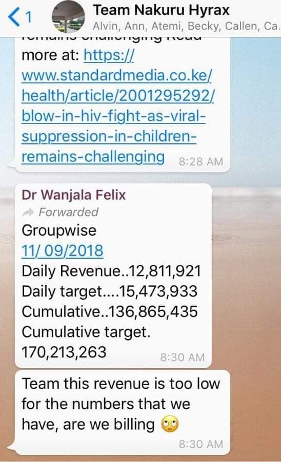 """Image result for nairobi womens hospital"""""""
