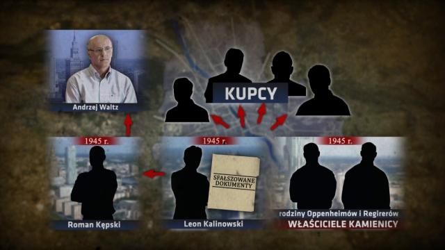 """Decyzja ws. """"kamienicy Waltzów"""". Mają oddać miastu ponad 15 mln zł"""
