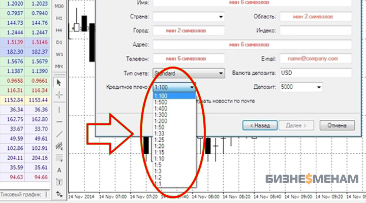 Octa FX Review | Detalizēta informācija par Octa FX Forex Broker