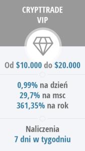 Cryp Trade Vip