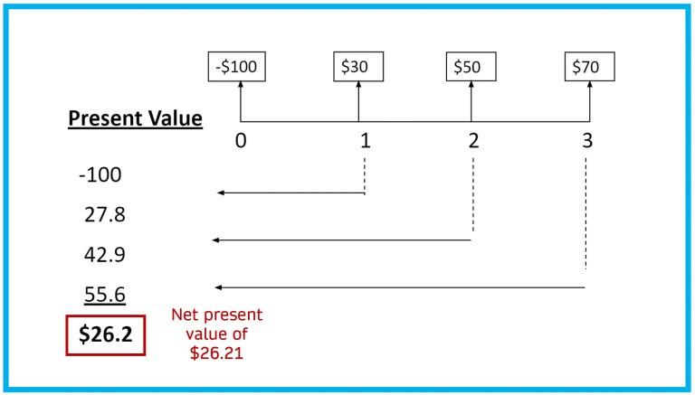 srcset=https://i0.wp.com/biznessprofessionals.com/wp-content/uploads/2020/04/Capture330-1.png?w=2405&ssl=1