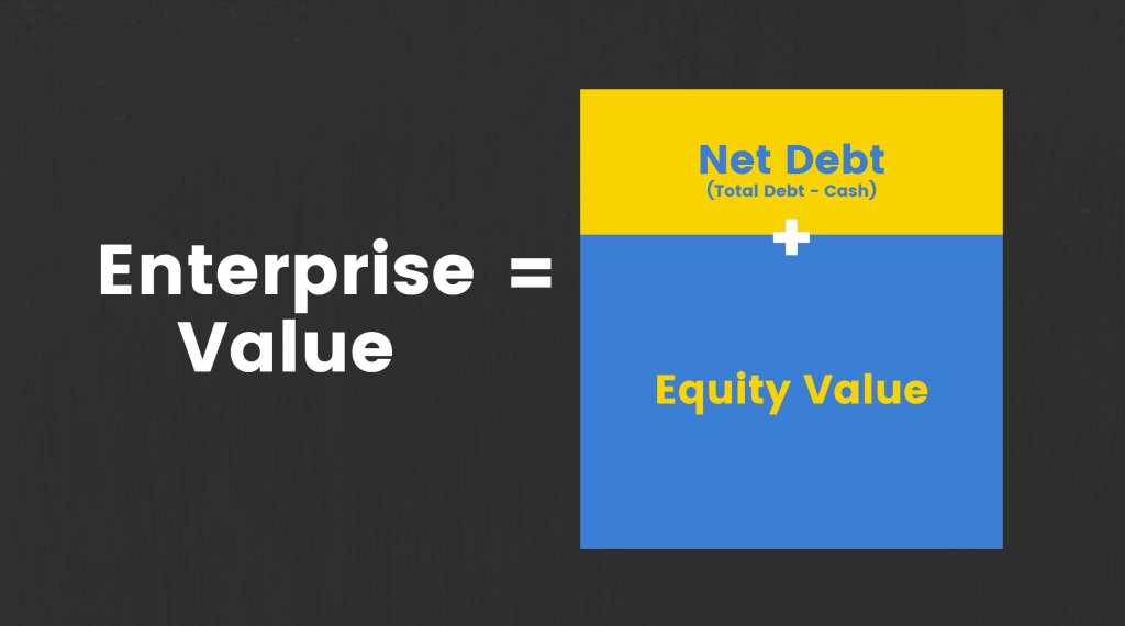 Enterprise value EV