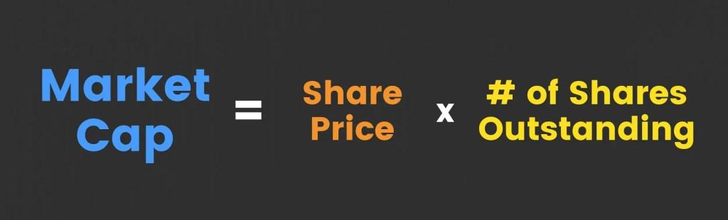 market cap formula equation