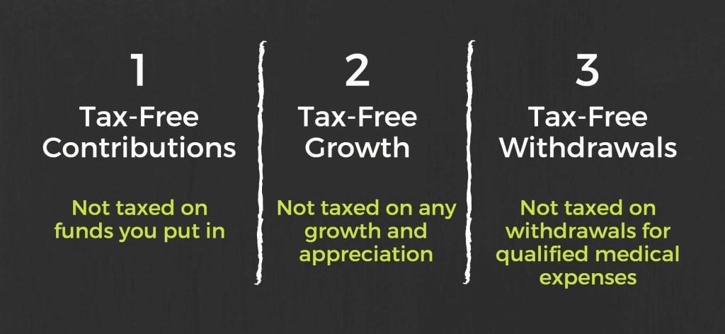 3 three tax benefits of an hsa health savings account