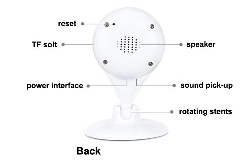 Home Security WiFi IP Camera Spy Surveillance System