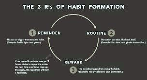 habit2 untitled