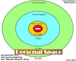 space personal-space1