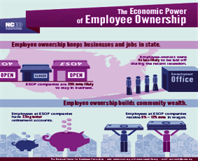 owner Economic-Power-of-Employee-Ownership-p1-283x366