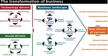 shift4 Transformation-of-Business-x700