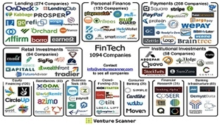 fintech fintech-visual-map