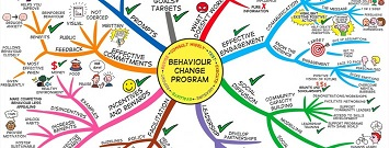 sales-behaviour-change-program-710x270