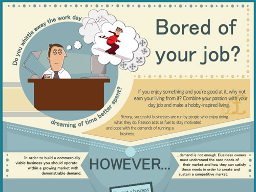How to Start a Business from Your Hobby (Infographic)