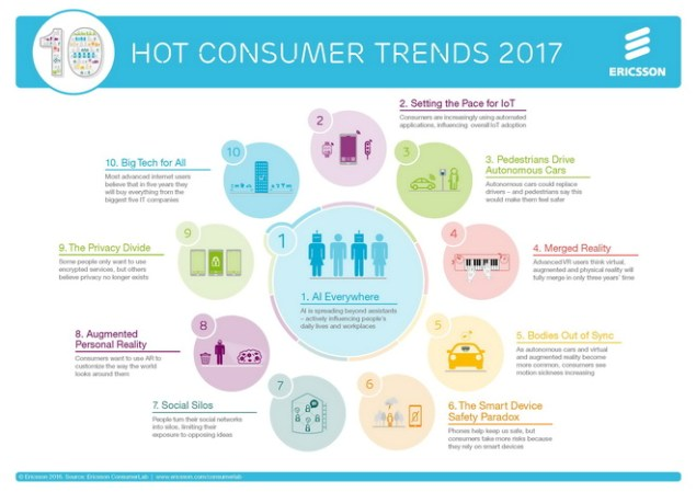 ten-hot-consumer-trends-2017-infographic_s