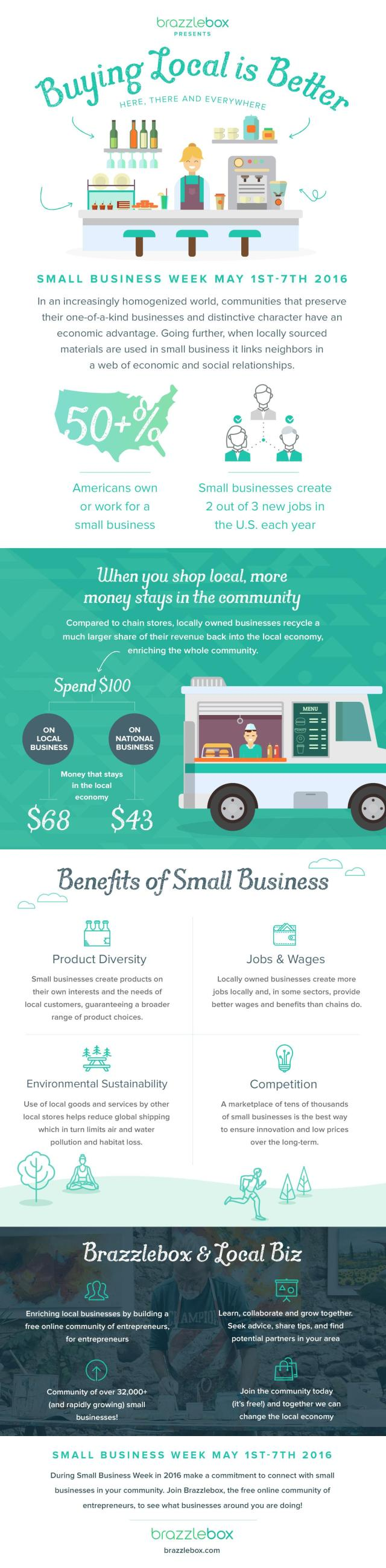 SOS small business