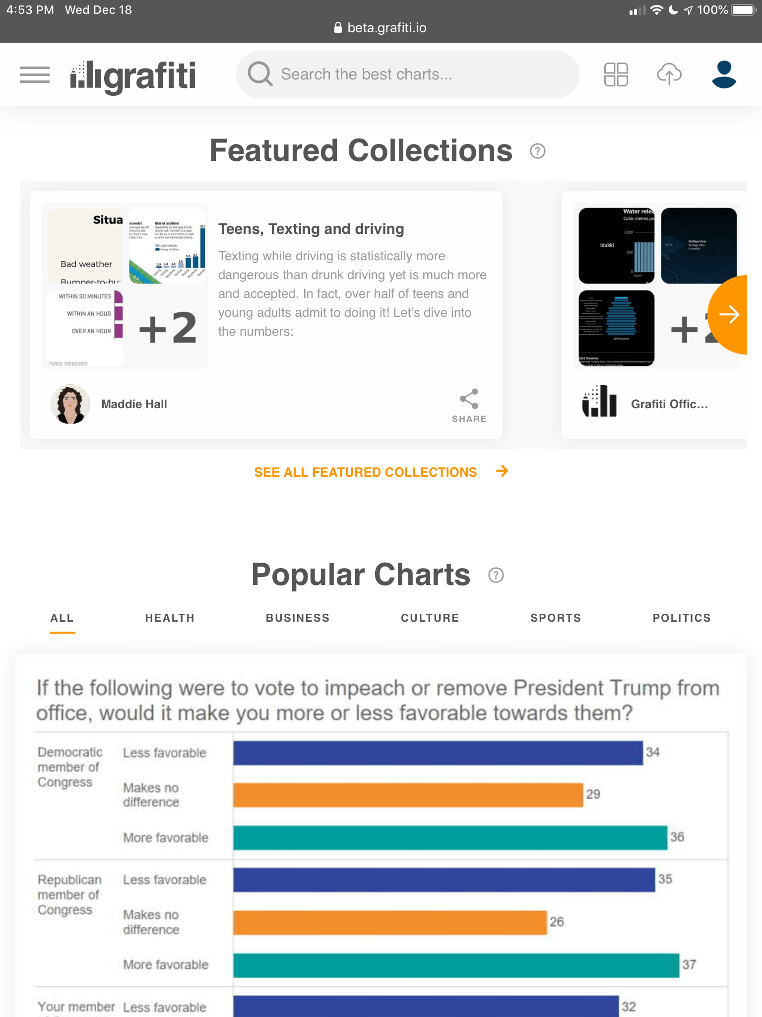 Grafiti, A Search Engine For Charts, Raises Nearly $1.6M In Pre-Seed Funding