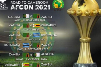 AFCON 2021Qualifiers
