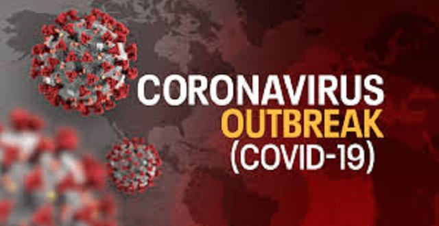 Global Coronavirus Infection