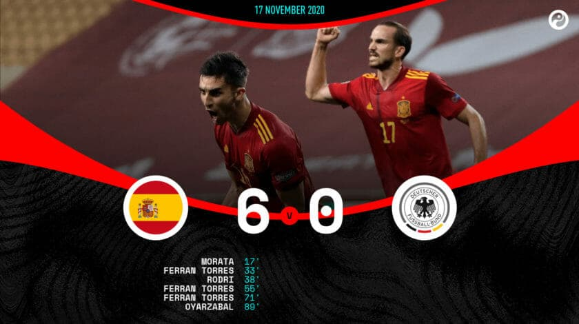 Spain Wallop Germany 6-0, Worst Defeat In 89 Years