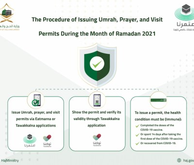 2021 Ramadan: Saudi Arabia To Grant Entry Only To COVID-19 Immunised Persons