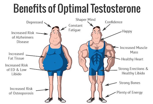 testosterone-september-2016-1