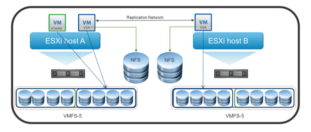 esxi_nfs_mount_featured_img