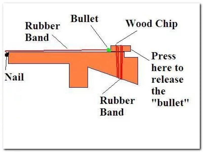 wooden gun war childhood
