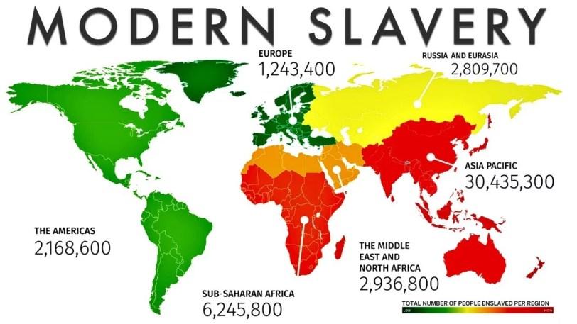 slavery modern day 2017