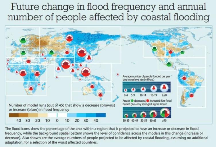 chennai flood future world prepping