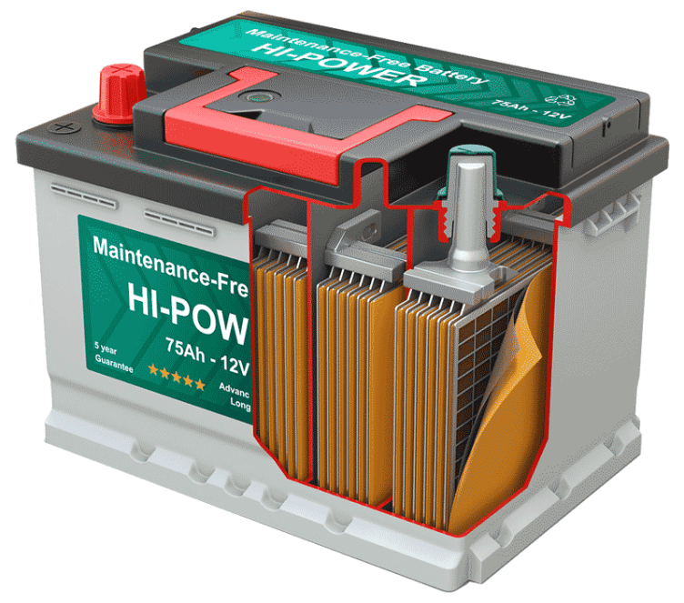 car battery power