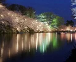 新潟県は上越の観光スポットランキング★地元民おすすめ10選 高田公園