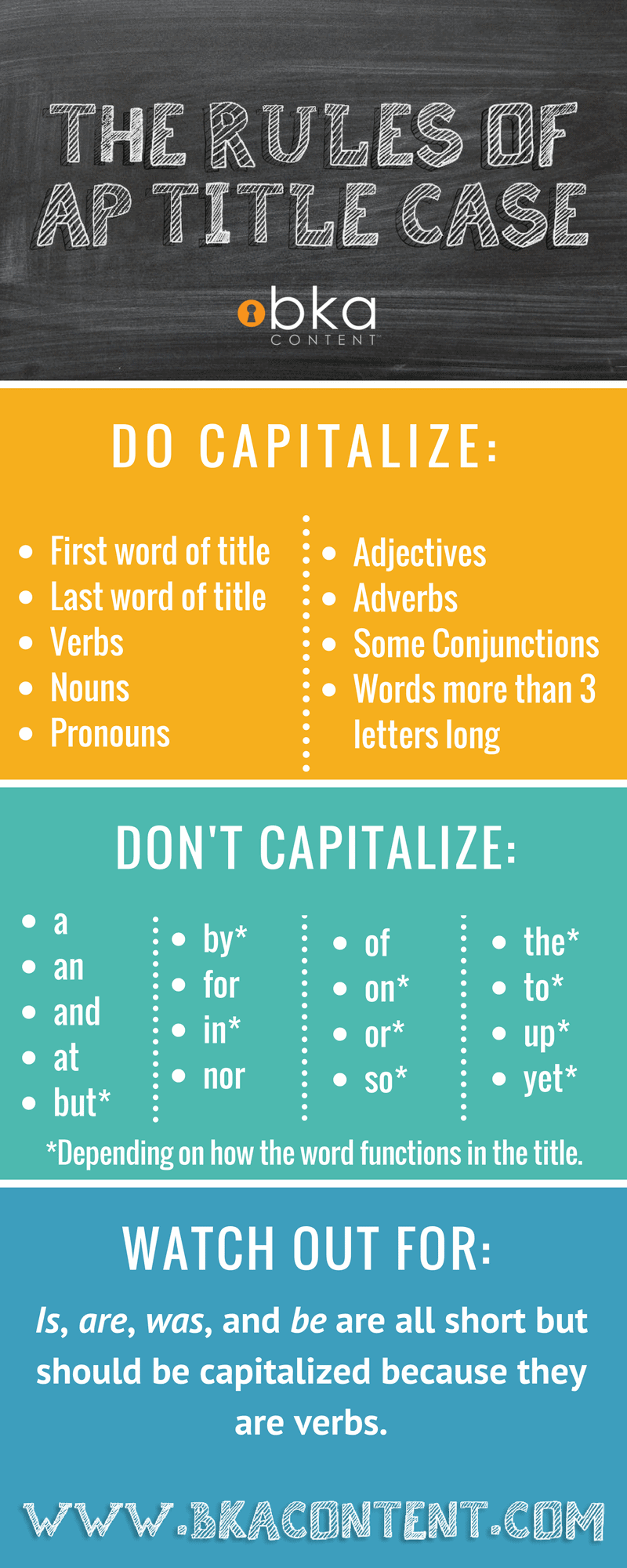 Capitalize Each Word In Word : capitalize, Correctly, Style, Title