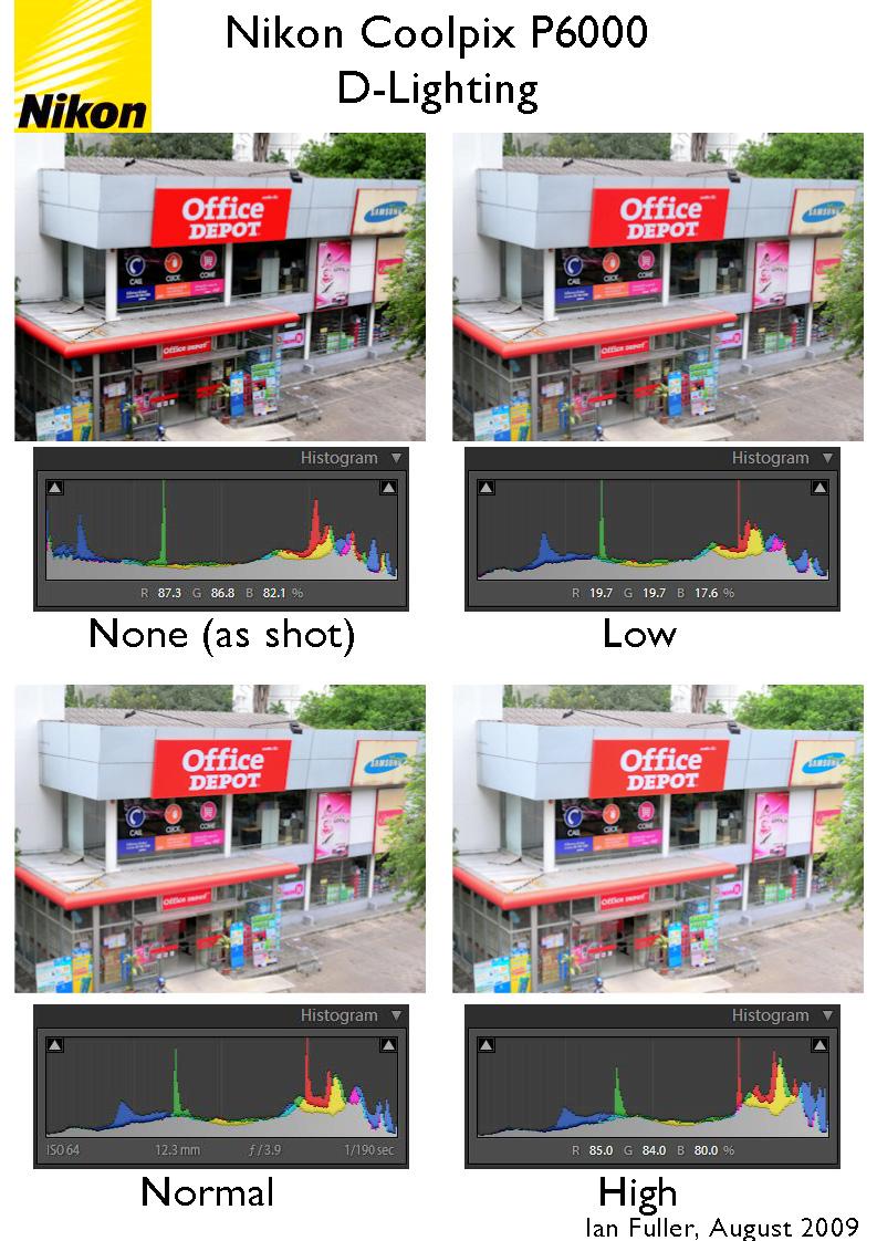 Nikon Coolpix P6000 D-Lighting Comparison
