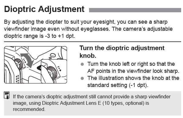 Canon EOS-30D Dioptric Adjustment