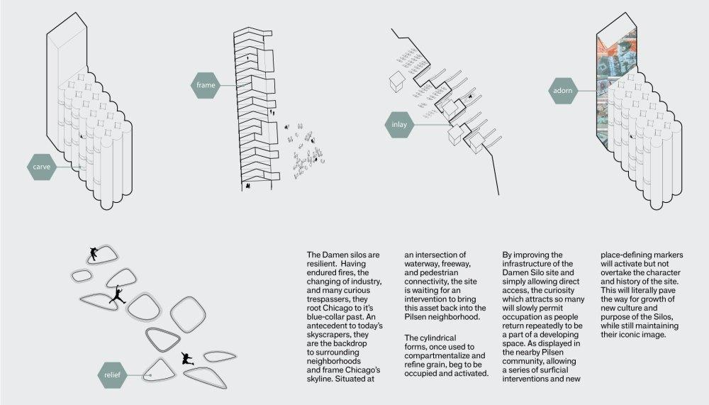 medium resolution of bkl architecture