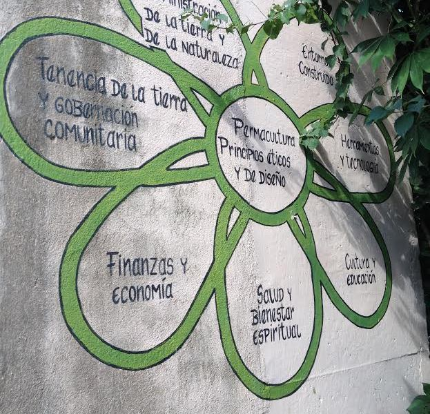 Permaculture Pedal at Conference in Cuba
