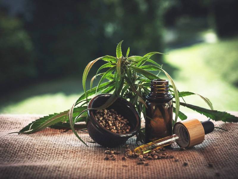 Covid-19, CBD oil, anxiety, stress, ordering online