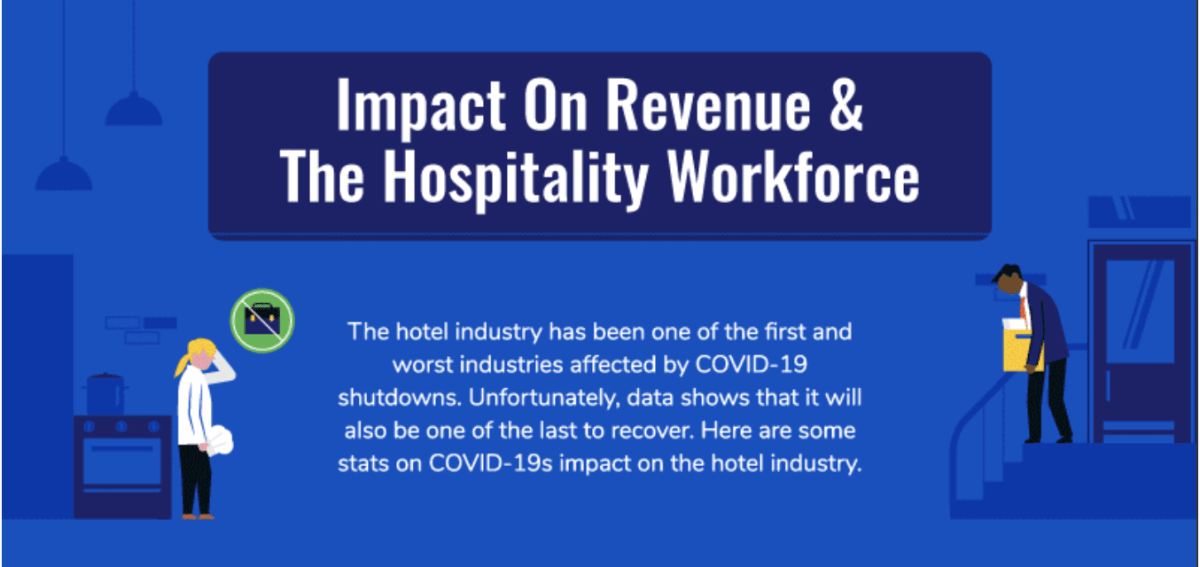 COVID-19, hospitality industry, effects
