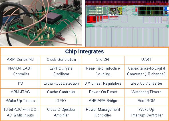 Audio processor specifically targeted for developing world applications