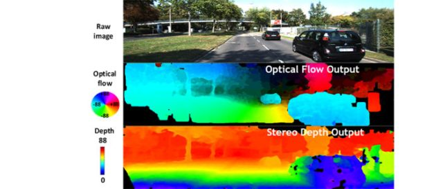 Output from low power optical flow and depth accelerator – HD @ 30fps