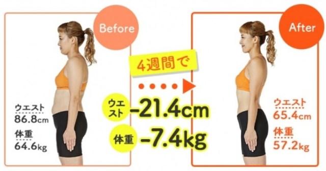 丸山桂里奈 現在の体重