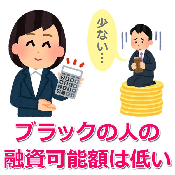 2.希望金額は10万円未満に!