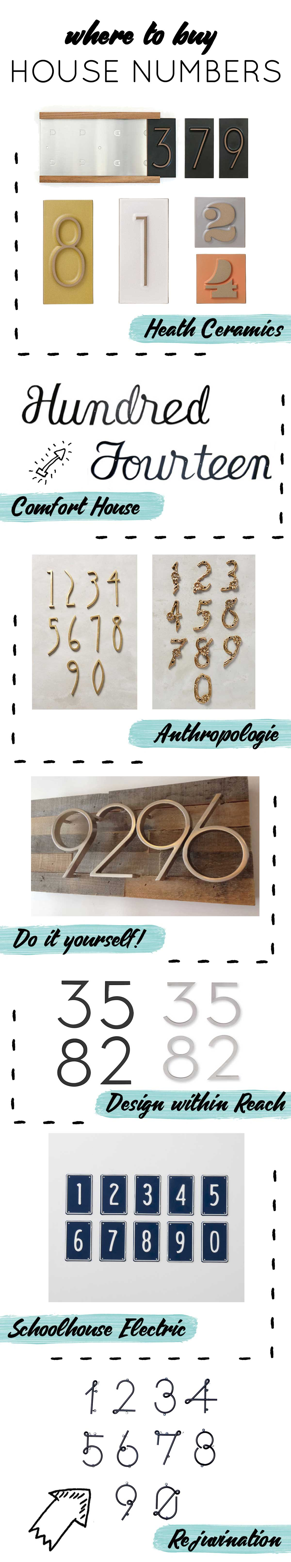 where_to_buy_house_numbers