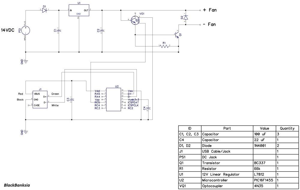 medium resolution of mac mini external fan controller