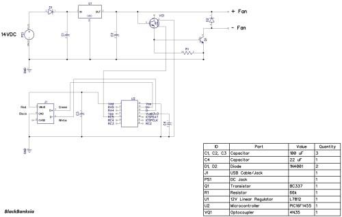 small resolution of mac mini external fan controller
