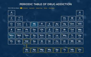 periodic_table_of_drug_addiction-detox-local