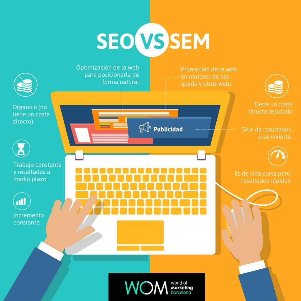 SEM o SEO Web, la mejor opción